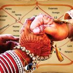 Kundli Matching: Why is it important before tying the knot?