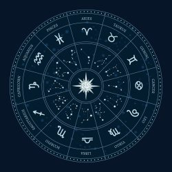 Zodiac sign circle
